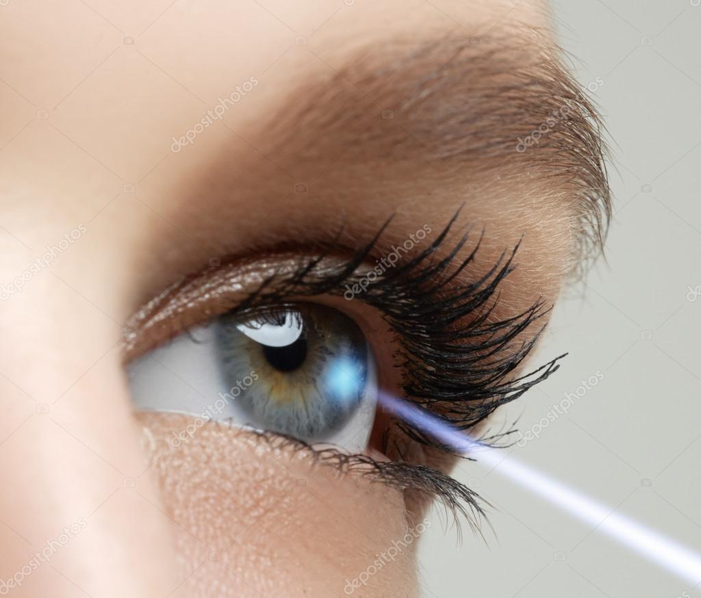 EyeSight Max Results