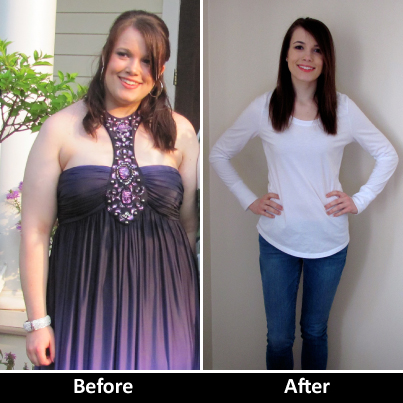 Painless Nutritions Thyroid Support Pills Results