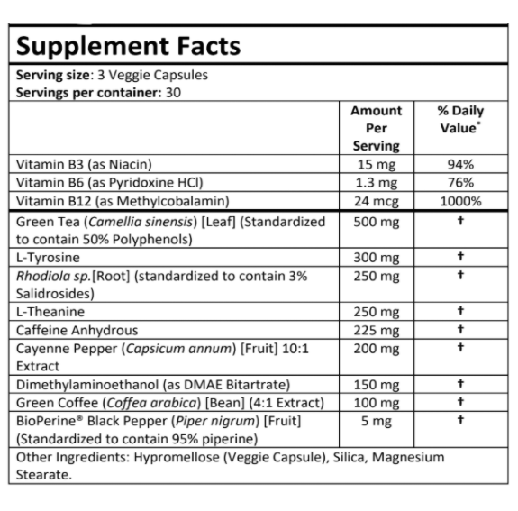 PhenGold Supplement Facts